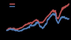 Grafico JPM 20-10-14